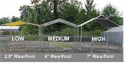 Fittings canopy gable peak definitions creative shelters